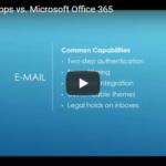 Software Showdown: G Suite Vs. Office 365